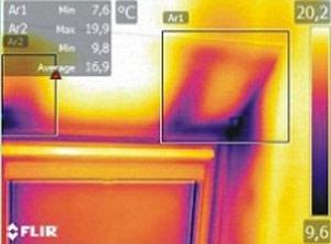 Badanie kamerą termowizyjną – Zalety